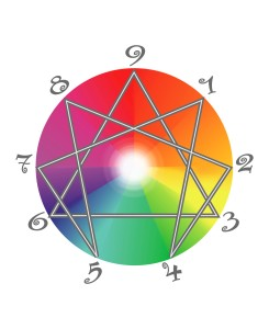 Experiential Enneagram Feb. 7 canceled rescheduled March 7